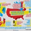 Nuevas Estadísticas Evalúan el Estado de Salud de los Latinos en E.U.