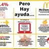 Los restaurantes McDonald's en Chicago Anticipan una contratación masiva este verano